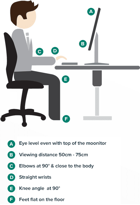 standing desk optimum sitting height diagram